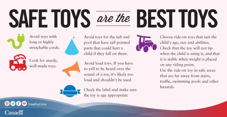 Toy Buying Tips for Babies & Young Children: